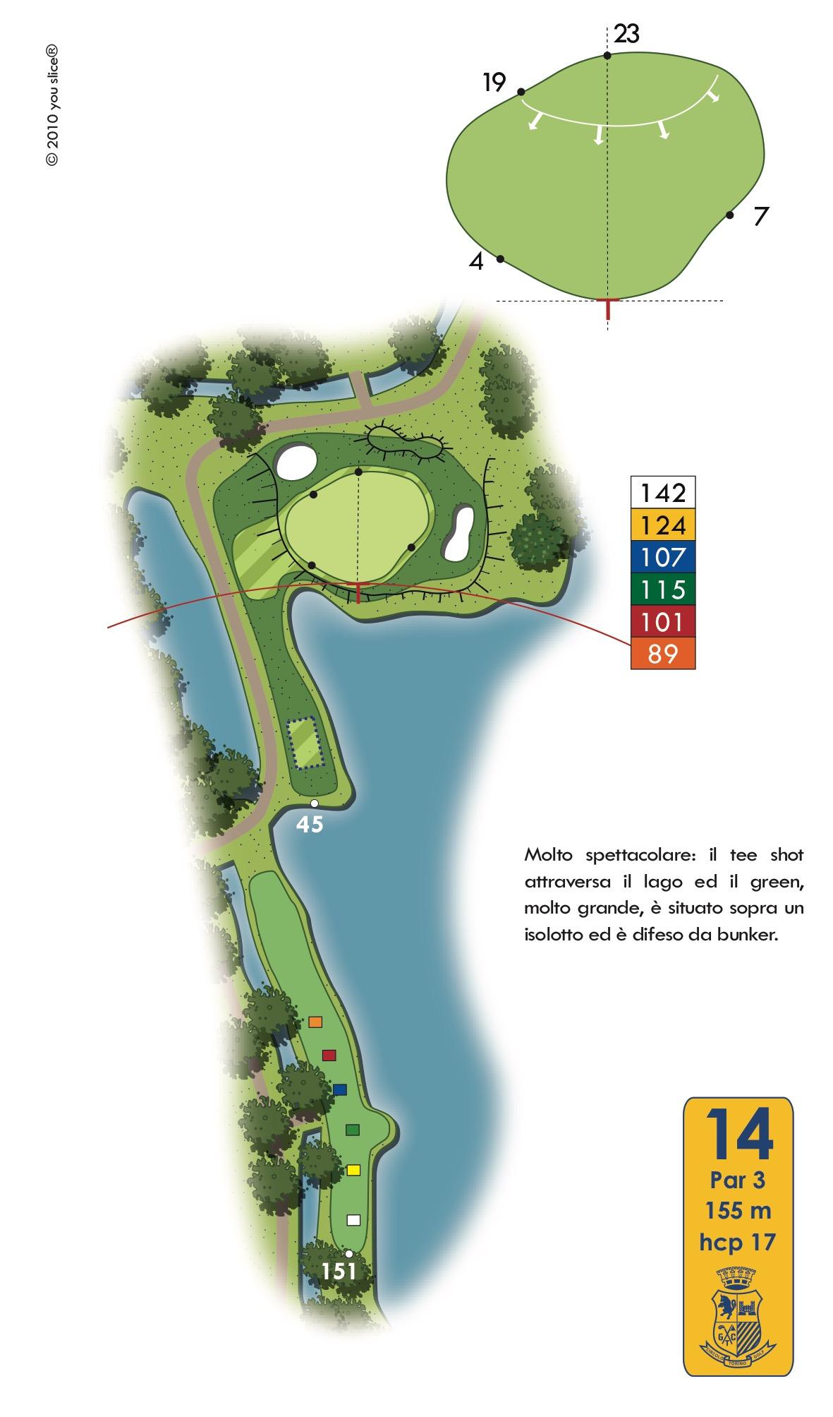 Golf E Vino  Un Connubio Possibile